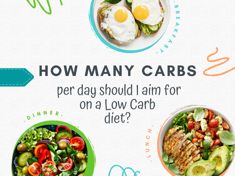 How many carbs per day should I aim for on a Low Carb diet?